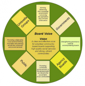 boardvoice_overview